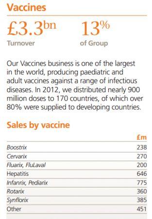 Listado Vacunas