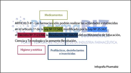infografiacolor