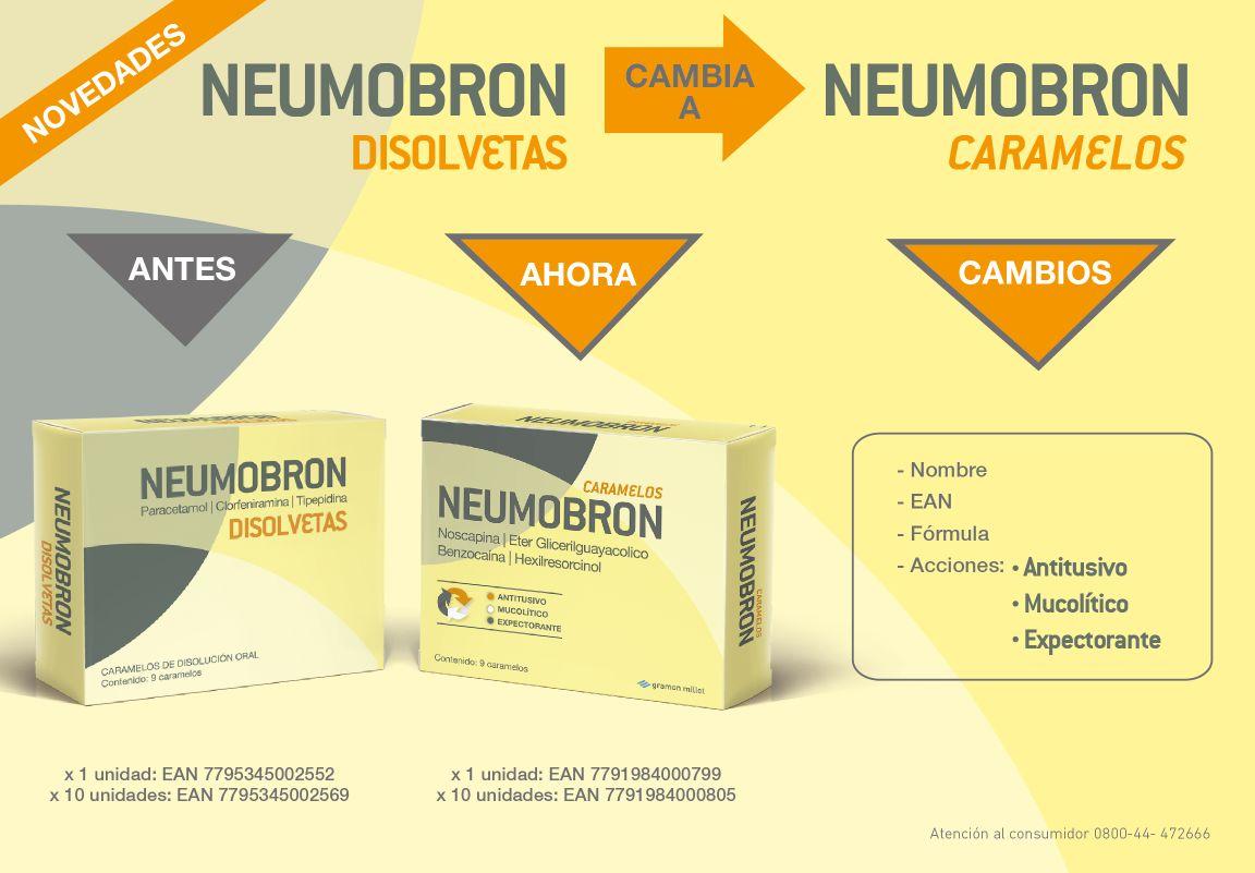 Asombroso Ventas Farmacéuticas Reanudar Ninguna Experiencia ...