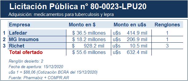 80-0023-LPU20