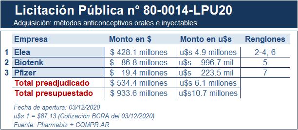 LP 80-0014-LPU20