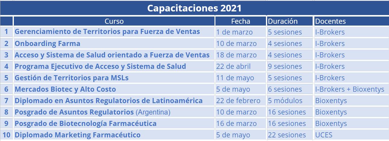 capacitacion-i-brokers-2021