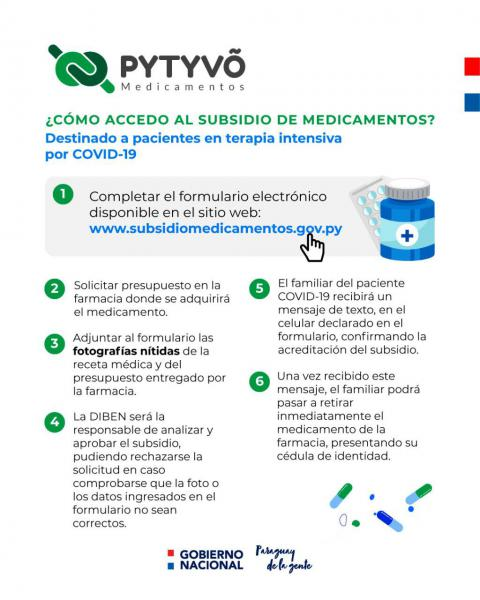 paraguay-subsidio-medicamentos